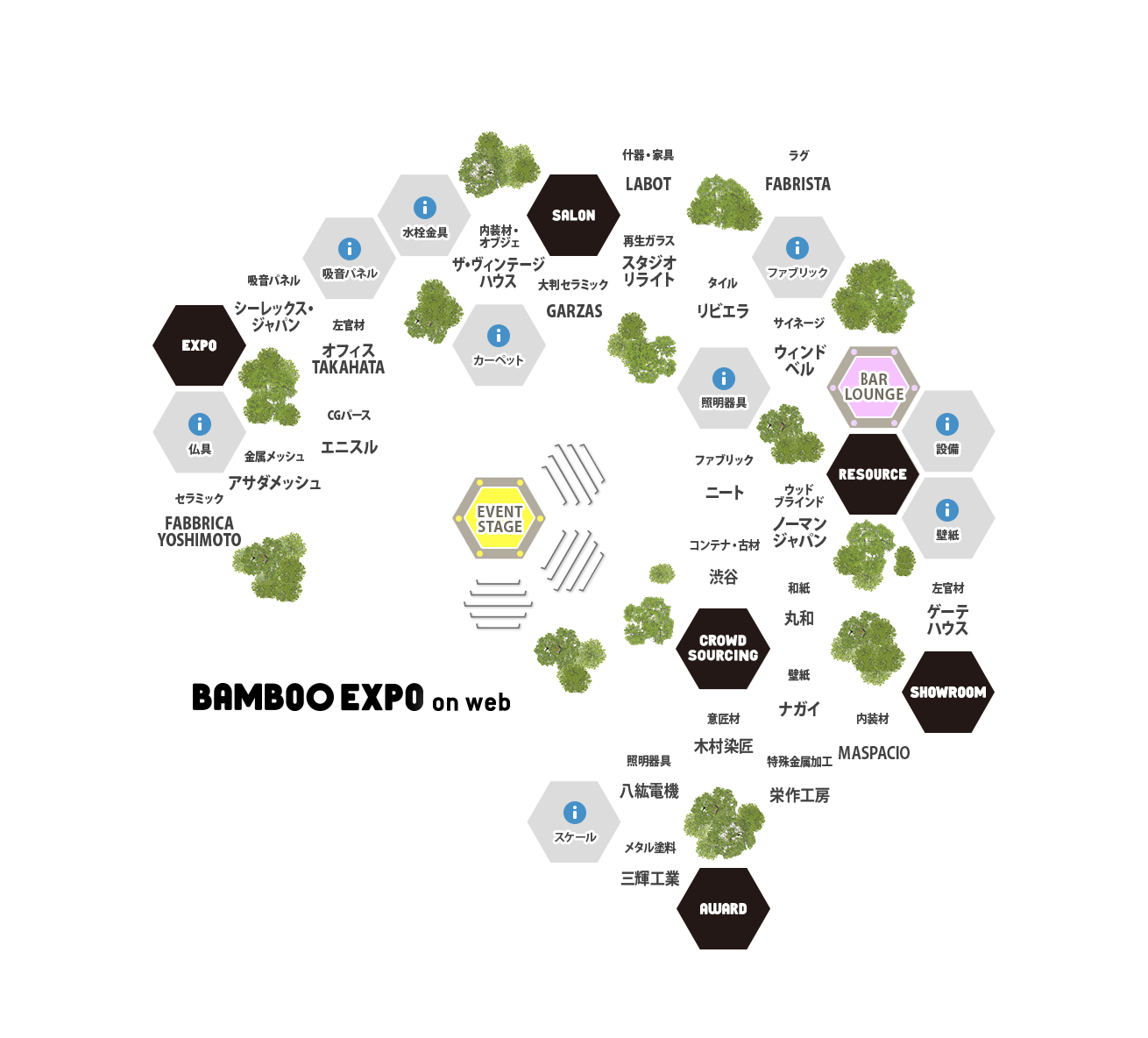 BAMBOO EXPO on web map